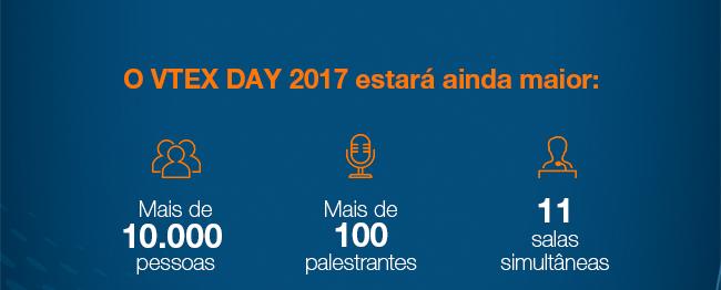 O VTEX DAY 2017 estará ainda maior: Mais de 10.000 pessoas - Mais de 100 palestrantes - 11 salas simultâneas